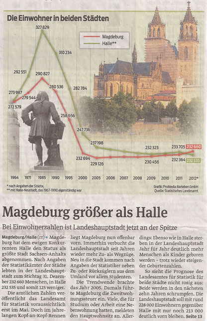 Magdeburg-Halle_6_2_2013_volksstimme_kl